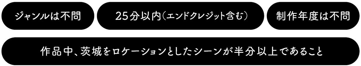 ジャンルは不問・25分以内(エンドクレジット含む)・制作年度は不問・作品中、茨城をロケーションとしたシーンが半分以上であること